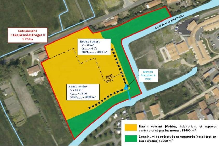 Principe d'assainissement eaux pluviales du projet VENDEE HABITAT au PERRIER dans le cadre d'un dossier Loi sur l'Eau