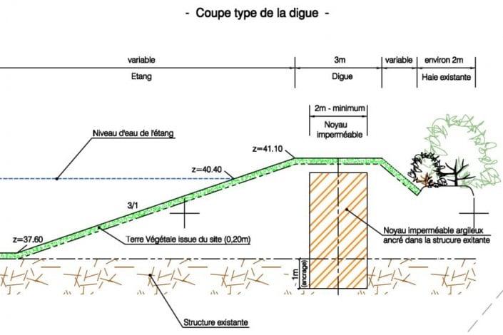 Plan d'une digue d'un plan d'eau à usage d'irrigation dans le cadre d'un dossier Loi sur l'Eau